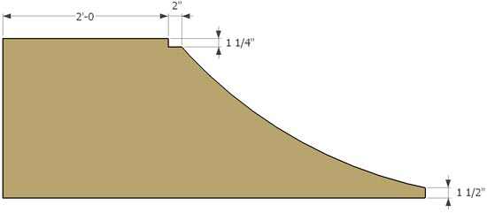 Transition Cut Diagram - How to Make a Micro Quarter Pipe