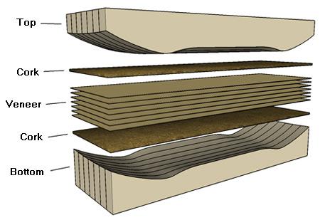longboard template maker - boardroom tech skateboard molds